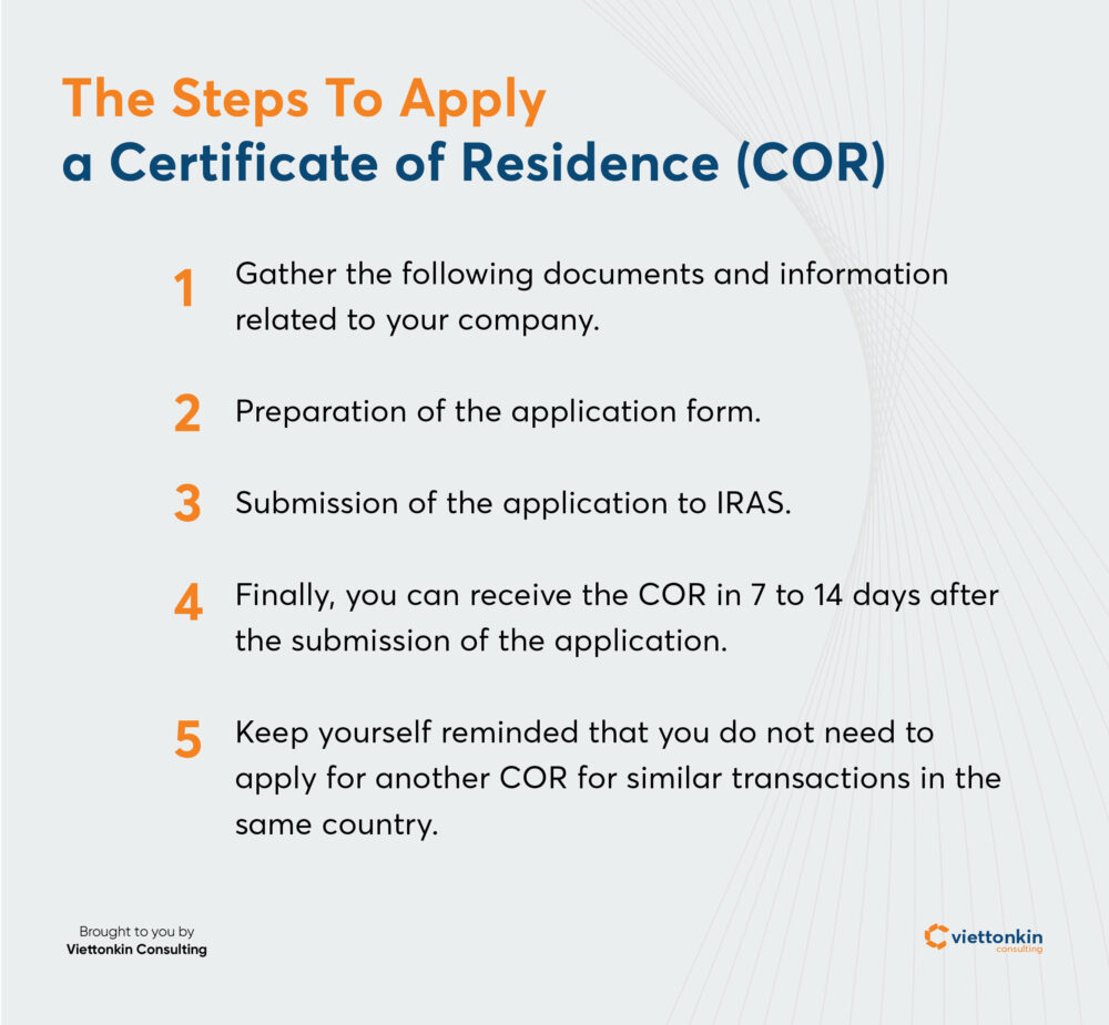 The steps to apply a certificate of residence in Singapore